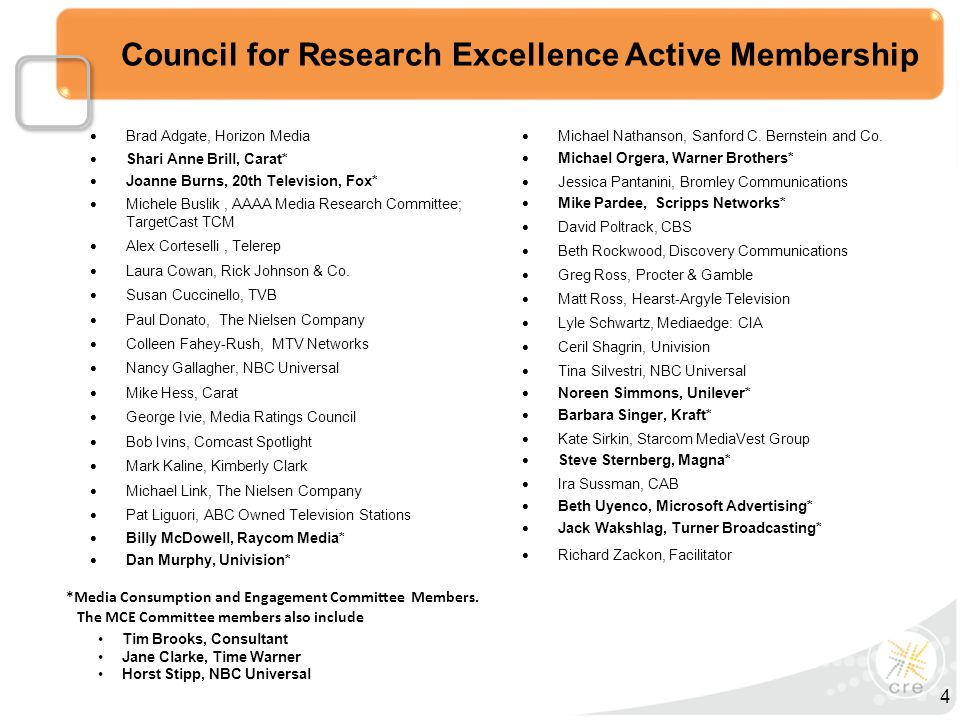 Council for Research Excellence Active Membership 4  Brad Adgate, Horizon Media  Shari Anne Brill, Carat*  Joanne Burns, 20th Television, Fox*  Michele Buslik, AAAA Media Research Committee; TargetCast TCM  Alex Corteselli, Telerep  Laura Cowan, Rick Johnson & Co.
