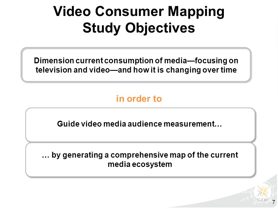 Video Consumer Mapping Study Objectives in order to Dimension current consumption of media—focusing on television and video—and how it is changing over time Guide video media audience measurement… 7 … by generating a comprehensive map of the current media ecosystem