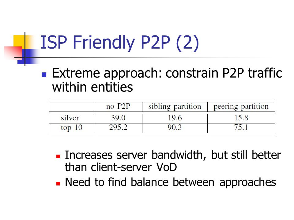 ISP Friendly P2P (2) Extreme approach: constrain P2P traffic within entities Increases server bandwidth, but still better than client-server VoD Need to find balance between approaches