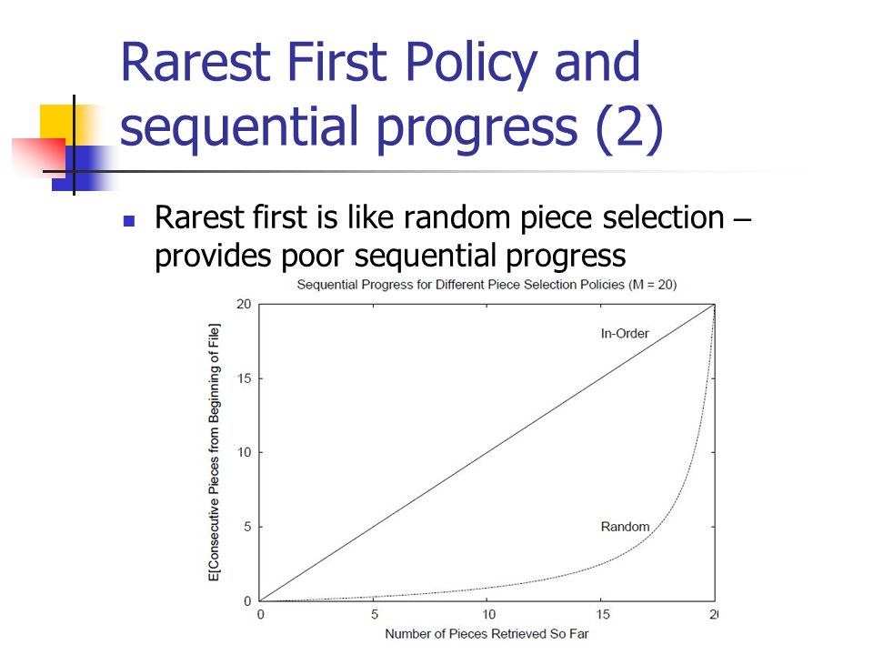 Rarest First Policy and sequential progress (2) Rarest first is like random piece selection – provides poor sequential progress
