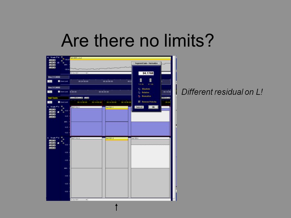 Are there no limits Different residual on L!