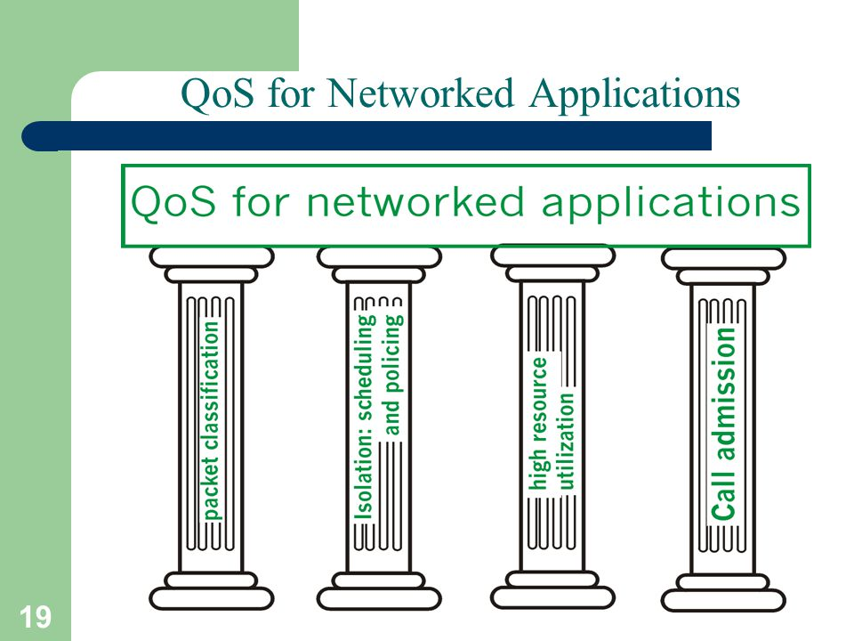 19 T.Sharon-A.Frank QoS for Networked Applications