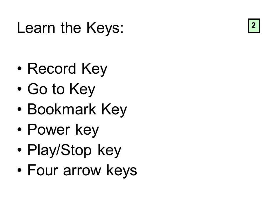 Learn the Keys: * Menu Key * Title Key * Number keys Star and pound Keylock Switch 3