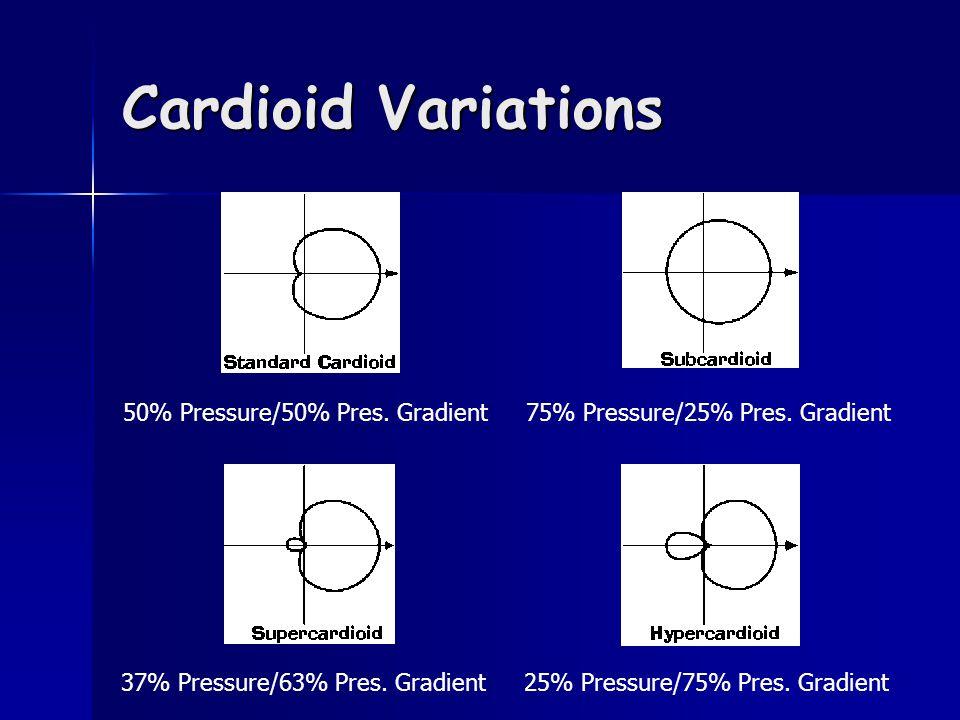 Cardioid Variations 50% Pressure/50% Pres. Gradient 37% Pressure/63% Pres. Gradient 75% Pressure/25% Pres. Gradient 25% Pressure/75% Pres. Gradient