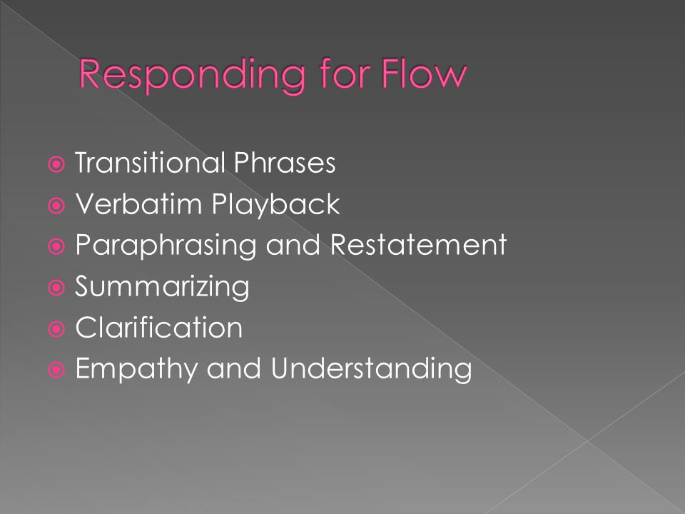  Transitional Phrases  Verbatim Playback  Paraphrasing and Restatement  Summarizing  Clarification  Empathy and Understanding