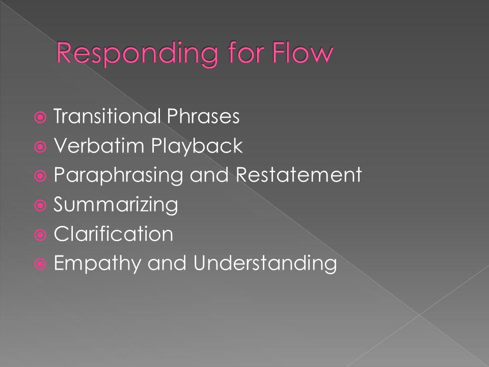  Transitional Phrases  Verbatim Playback  Paraphrasing and Restatement  Summarizing  Clarification  Empathy and Understanding