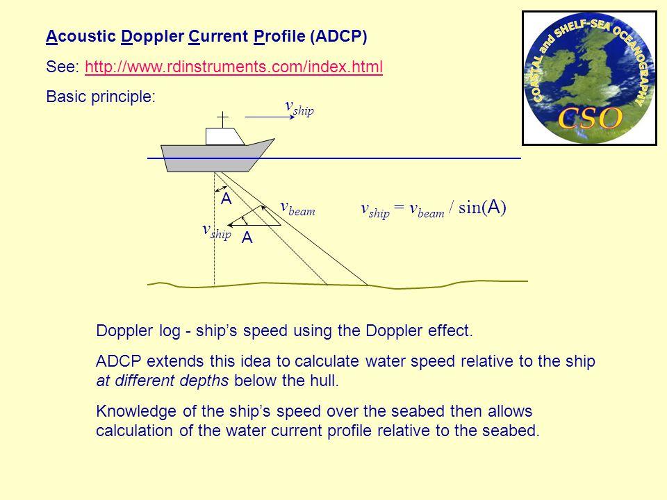 A A v beam v ship v ship = v beam / sin( A ) Doppler log - ship's speed using the Doppler effect.