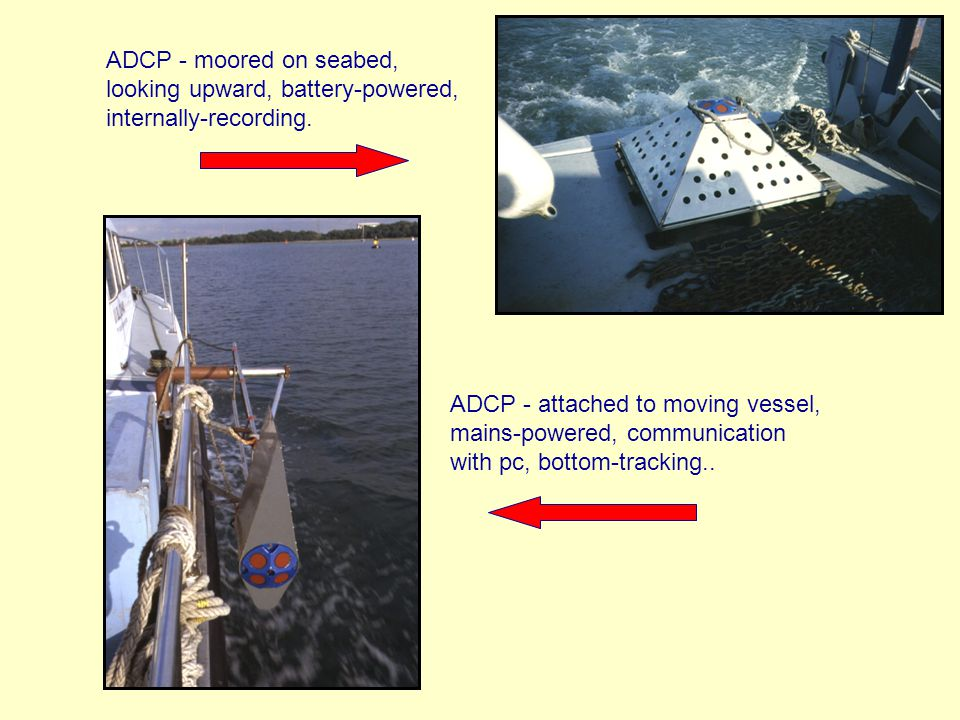 ADCP - moored on seabed, looking upward, battery-powered, internally-recording.