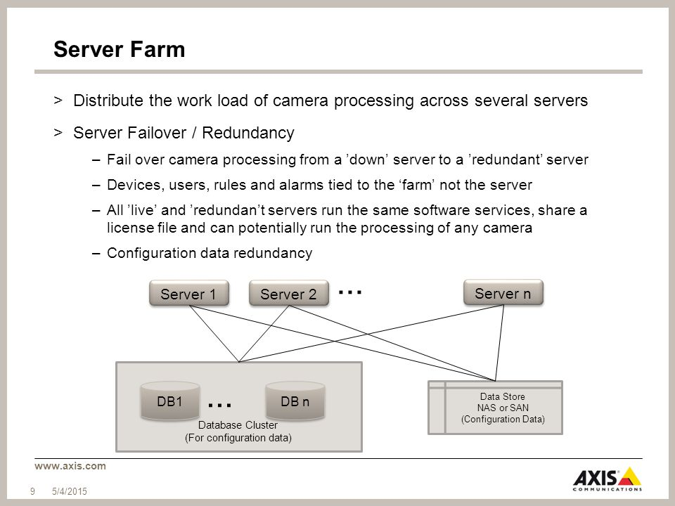 www.axis.com Server Farm >Distribute the work load of camera processing across several servers >Server Failover / Redundancy –Fail over camera processing from a 'down' server to a 'redundant' server –Devices, users, rules and alarms tied to the 'farm' not the server –All 'live' and 'redundan't servers run the same software services, share a license file and can potentially run the processing of any camera –Configuration data redundancy...