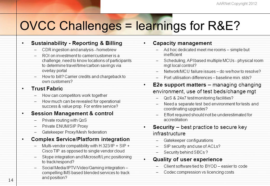 AARNet Copyright 2012 OVCC Challenges = learnings for R&E.