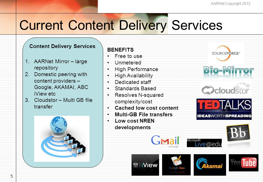 AARNet Copyright 2012 Current Content Delivery Services 5 Content Delivery Services 1.
