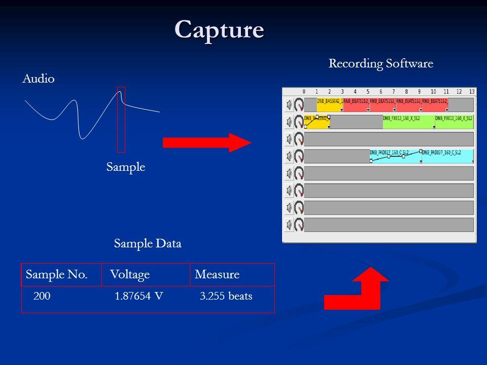 VoltageSample No.Measure 200 1.87654 V 3.255 beats Sample Audio Capture Sample Data Recording Software