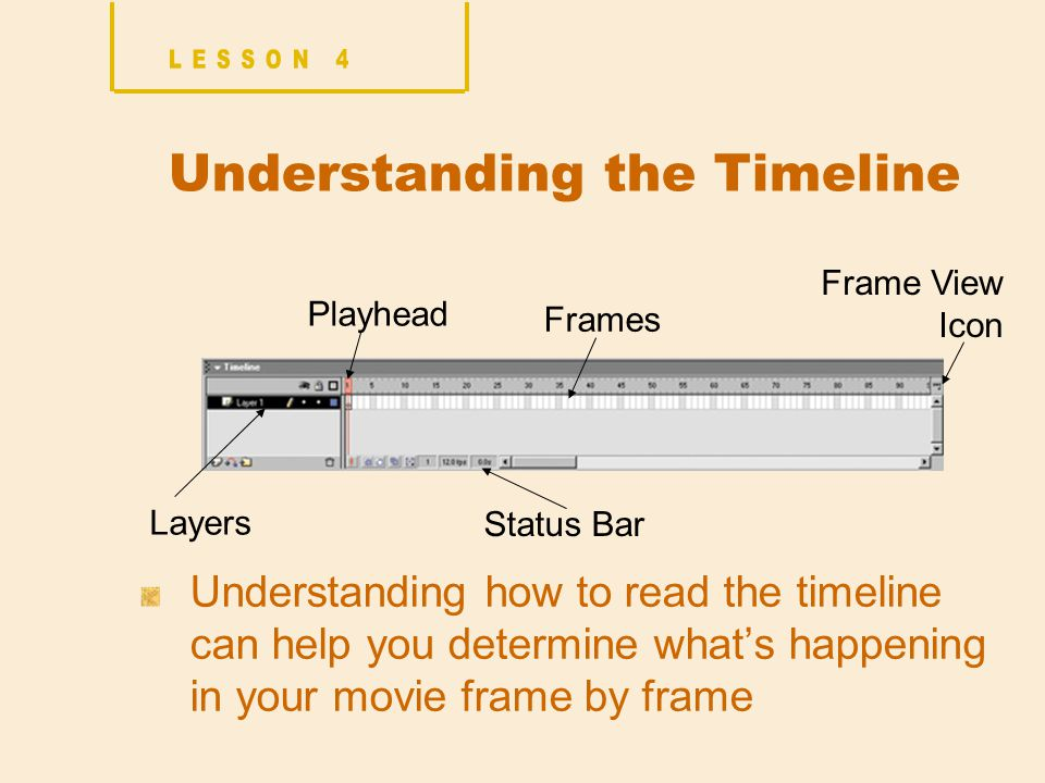 Understanding the Timeline Playhead Frames Frame View Icon Status Bar Layers Understanding how to read the timeline can help you determine what's happening in your movie frame by frame