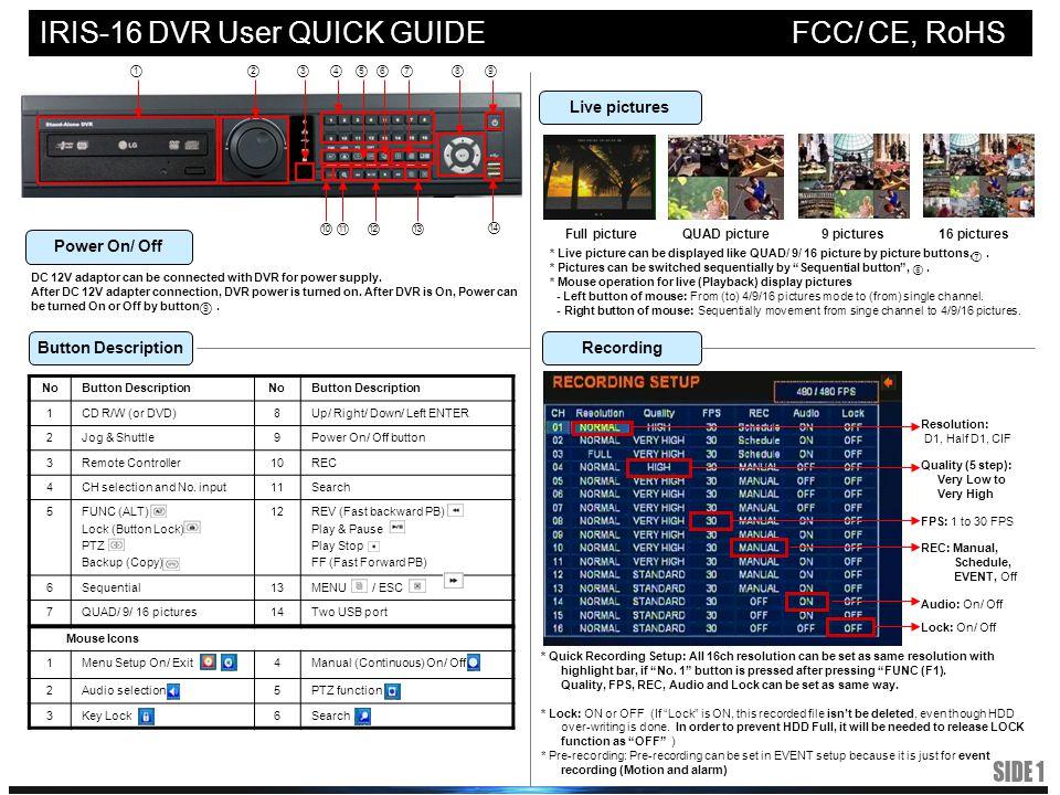 ①②③④⑤⑥⑦⑧⑨ ⑩⑪⑫ NoButton DescriptionNoButton Description 1CD R/W (or DVD)8Up/ Right/ Down/ Left ENTER 2Jog & Shuttle9Power On/ Off button 3Remote Contro