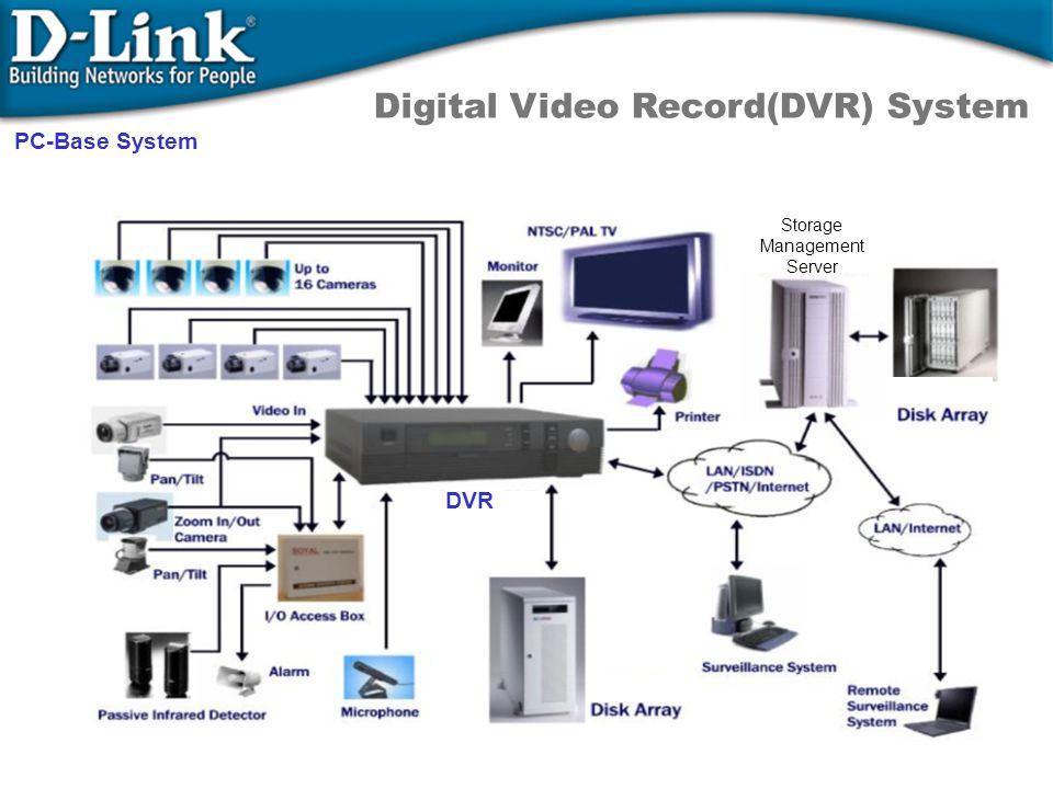 Digital Video Record(DVR) System DVR Storage Management Server PC-Base System