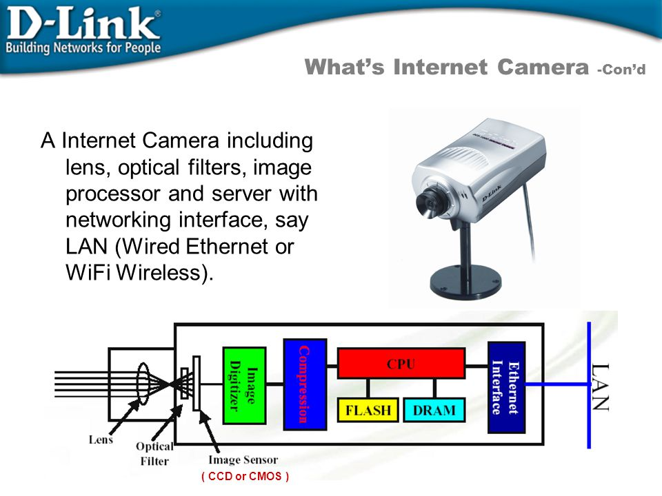 What's Internet Camera -Con'd A Internet Camera including lens, optical filters, image processor and server with networking interface, say LAN (Wired Ethernet or WiFi Wireless).