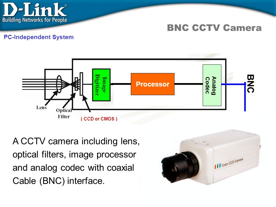 Traditional CCTV Diagram (Simplex Live View and Recording) Live View Only Different type Cameras BNC Coaxial Cable BNC CRT Monitor Live View and Recording Different type Cameras BNC Coaxial Cable BNC CRT Monitor Switcher VHS VCR AV Cable Live View and Recording (Multiply Cameras) Different type Cameras BNC Coaxial Cable BNC CRT Monitor Switcher VHS VCR AV Cable 1.