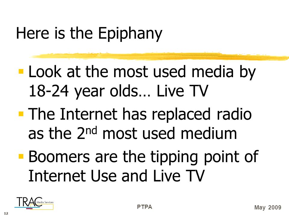 12 PTPA May 2009 Here is the Epiphany  Look at the most used media by 18-24 year olds… Live TV  The Internet has replaced radio as the 2 nd most used medium  Boomers are the tipping point of Internet Use and Live TV