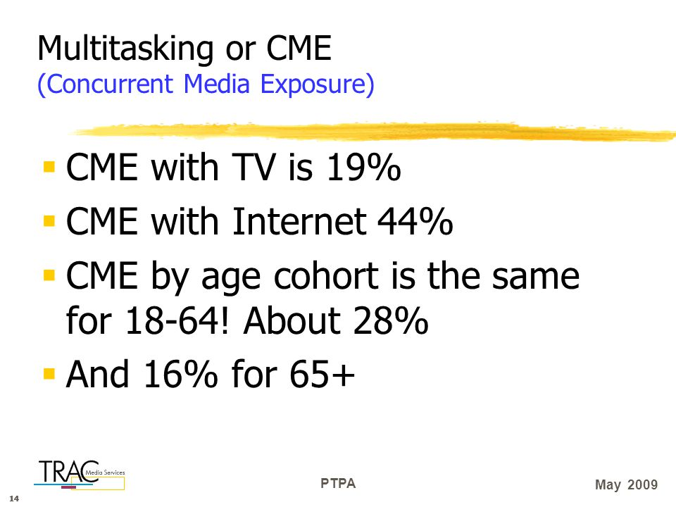 14 PTPA May 2009 Multitasking or CME (Concurrent Media Exposure)  CME with TV is 19%  CME with Internet 44%  CME by age cohort is the same for 18-64.