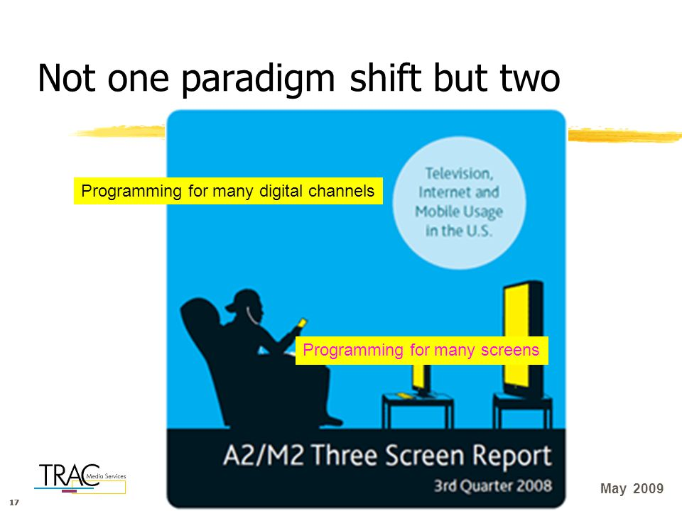 17 PTPA May 2009 Not one paradigm shift but two Programming for many screens Programming for many digital channels