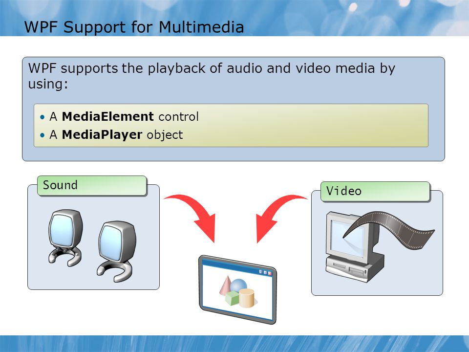 Sound WPF Support for Multimedia WPF supports the playback of audio and video media by using: A MediaElement control A MediaPlayer object Video