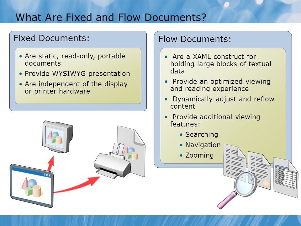 What Are Fixed and Flow Documents? Fixed Documents: Are static, read-only, portable documents Provide WYSIWYG presentation Are independent of the disp