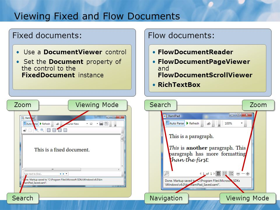 Viewing Fixed and Flow Documents Search Zoom Viewing Mode Fixed documents: Use a DocumentViewer control Set the Document property of the control to th