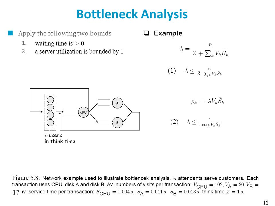 Bottleneck Analysis Apply the following two bounds 1. 2. 11  Example (1) (2) 17