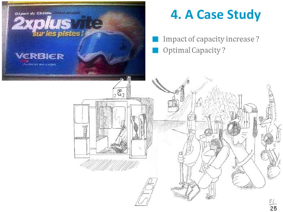 4. A Case Study Impact of capacity increase Optimal Capacity 25