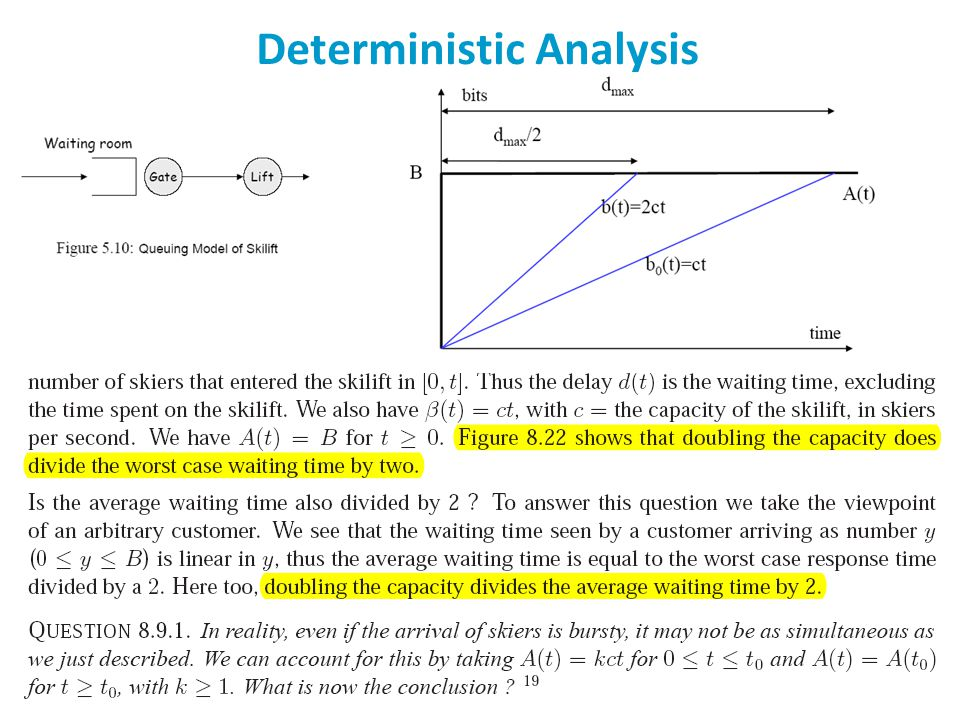 Deterministic Analysis 28