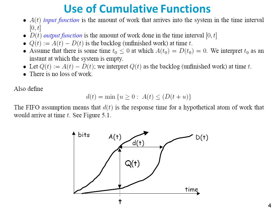 Use of Cumulative Functions 4