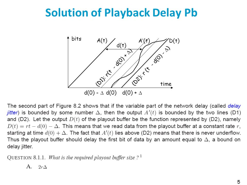 Solution of Playback Delay Pb 5 A(t) A'(t)D(t) time bits d(0)d(0) -  d(0) +  (D1): r(t - d(0) +  ) (D2): r (t - d(0) -  ) d(t) A.
