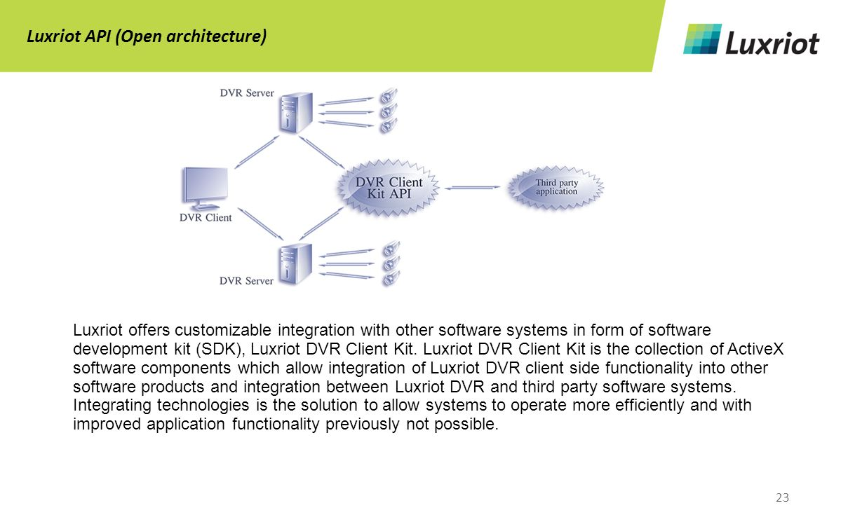 23 Luxriot API (Open architecture)‏ Luxriot offers customizable integration with other software systems in form of software development kit (SDK), Luxriot DVR Client Kit.