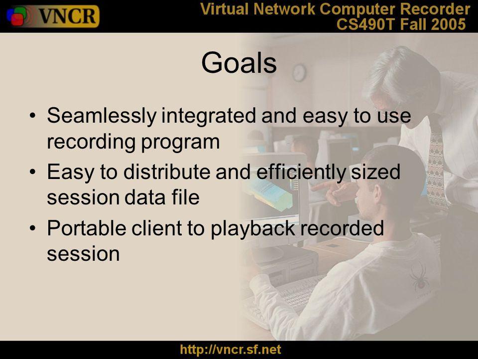 Existing Solutions vncrec –Unix command line –No audio vnc2swf –Separate audio recording –Exports to flash movie