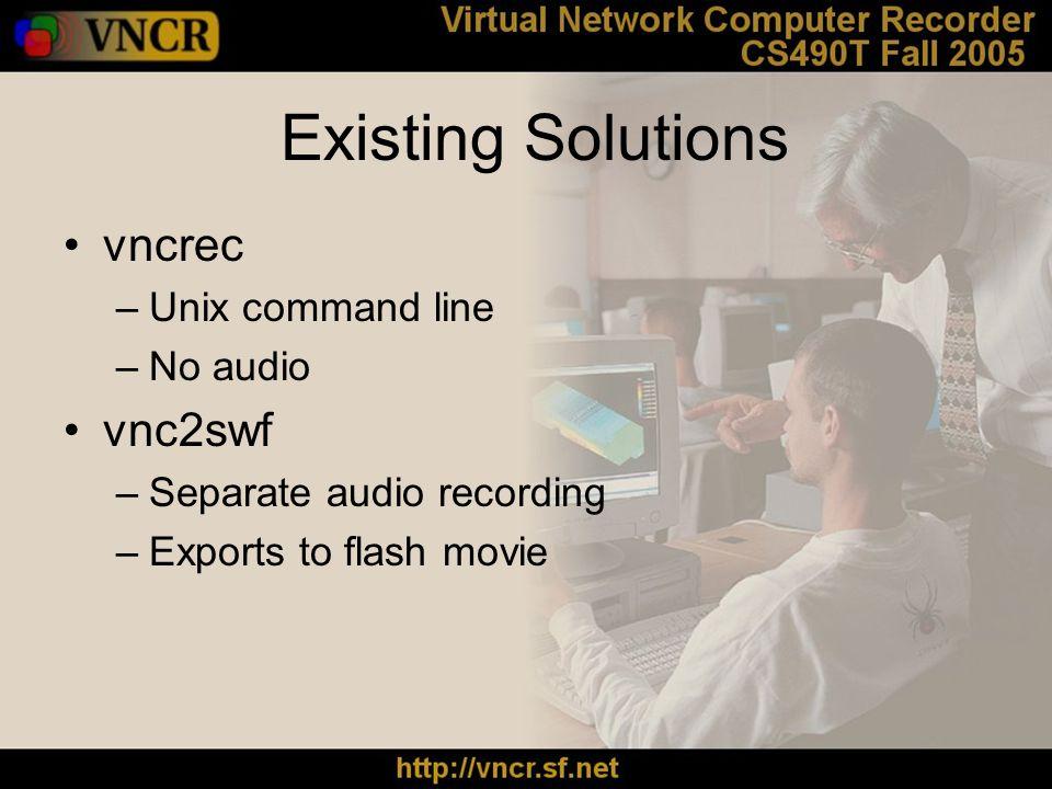 Technical Implementation Microsoft C#.Net –Microsoft DirectX (DirectSound) Open Source Libraries –LAME –LibMAD –ZLIB Open Source RealVNC Server
