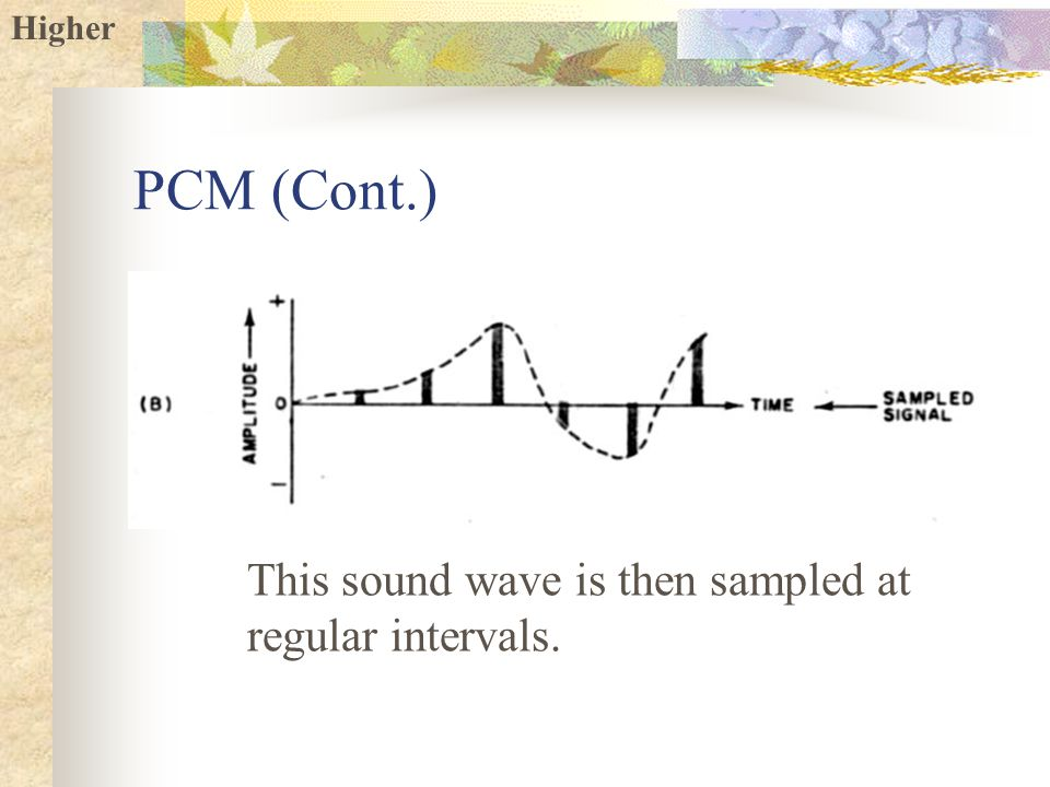 Higher PCM (Cont.) This sound wave is then sampled at regular intervals.