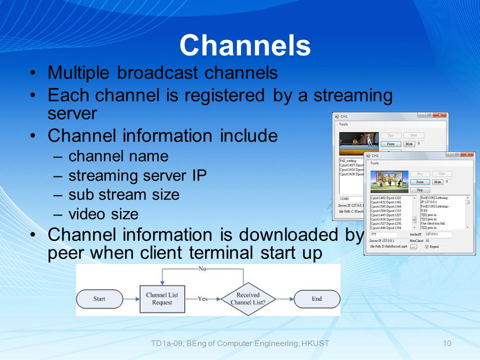 Channels Multiple broadcast channels Each channel is registered by a streaming server Channel information include –channel name –streaming server IP –sub stream size –video size Channel information is downloaded by peer when client terminal start up 10TD1a-09, BEng of Computer Engineering, HKUST