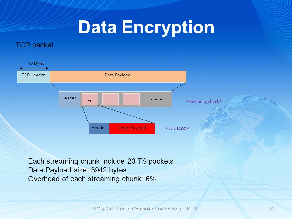 TCP packet Data Encryption TCP HeaderData Payload TS … HeaderVideo Payload Header 40 Bytes Each streaming chunk include 20 TS packets Data Payload size: 3942 bytes Overhead of each streaming chunk: 6% 23TD1a-09, BEng of Computer Engineering, HKUST