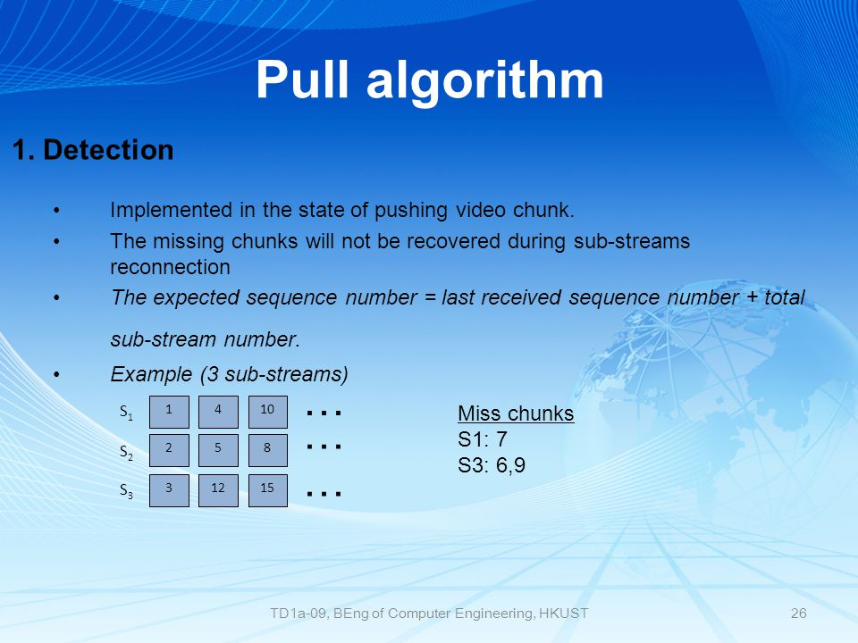 Pull algorithm Implemented in the state of pushing video chunk.