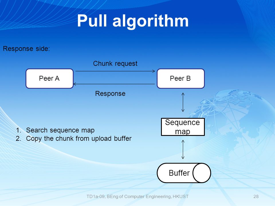 Pull algorithm Peer APeer B Sequence map Chunk request Response Buffer 1.Search sequence map 2.Copy the chunk from upload buffer Response side: 28TD1a-09, BEng of Computer Engineering, HKUST