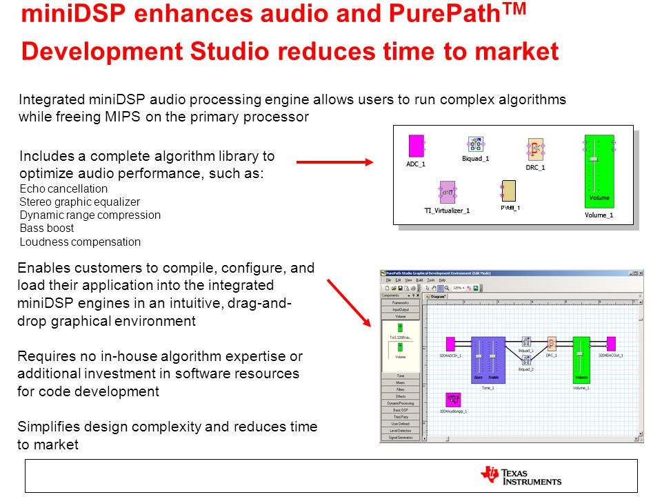 miniDSP enhances audio and PurePath TM Development Studio reduces time to market Integrated miniDSP audio processing engine allows users to run complex algorithms while freeing MIPS on the primary processor Includes a complete algorithm library to optimize audio performance, such as: Echo cancellation Stereo graphic equalizer Dynamic range compression Bass boost Loudness compensation Enables customers to compile, configure, and load their application into the integrated miniDSP engines in an intuitive, drag-and- drop graphical environment Requires no in-house algorithm expertise or additional investment in software resources for code development Simplifies design complexity and reduces time to market