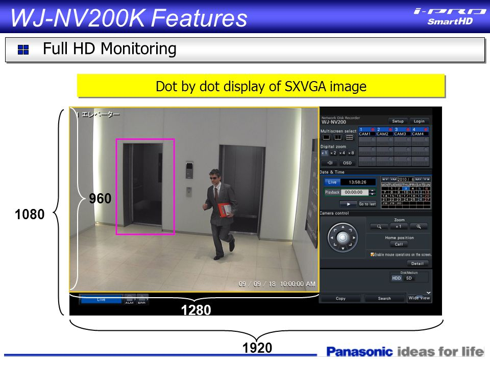 Features Full HD Monitoring 1920 1080 960 Dot by dot display of SXVGA image WJ-NV200K Features 1280