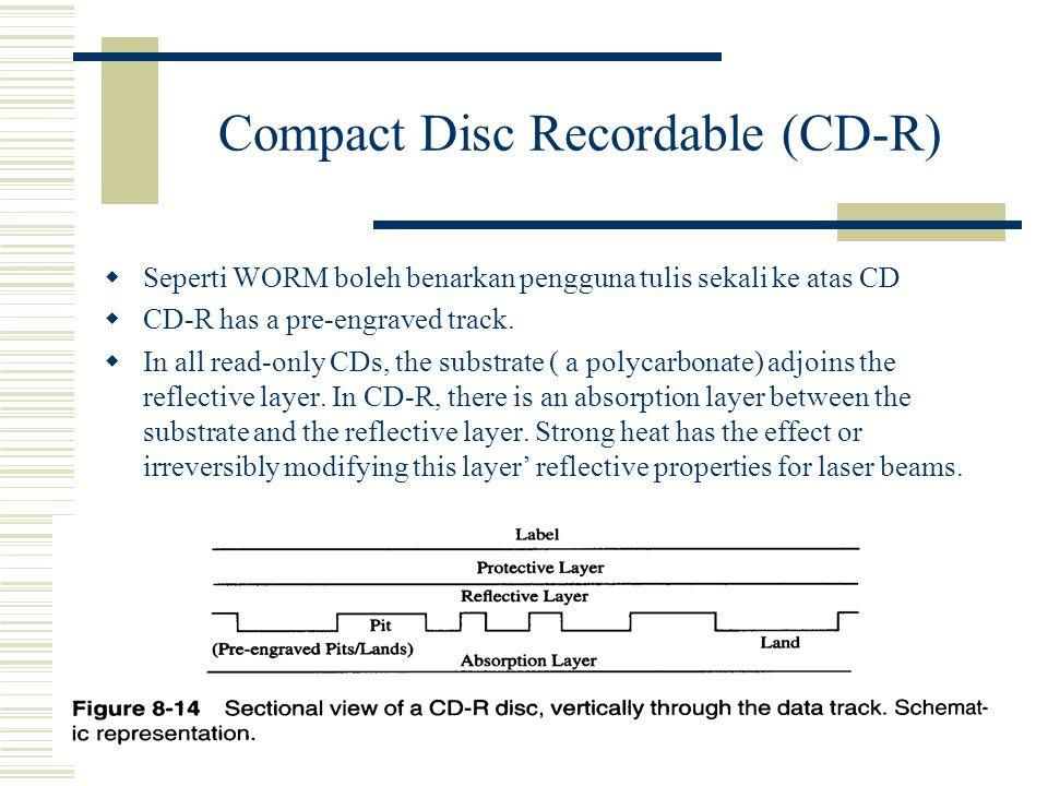 Compact Disc Recordable (CD-R)  Seperti WORM boleh benarkan pengguna tulis sekali ke atas CD  CD-R has a pre-engraved track.