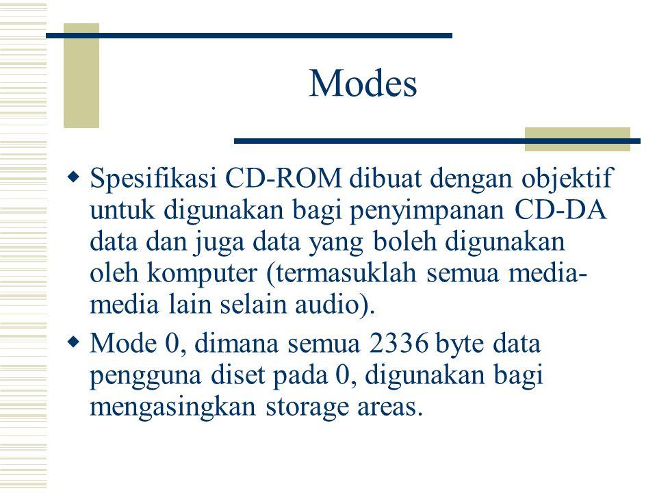 Modes  Spesifikasi CD-ROM dibuat dengan objektif untuk digunakan bagi penyimpanan CD-DA data dan juga data yang boleh digunakan oleh komputer (termasuklah semua media- media lain selain audio).