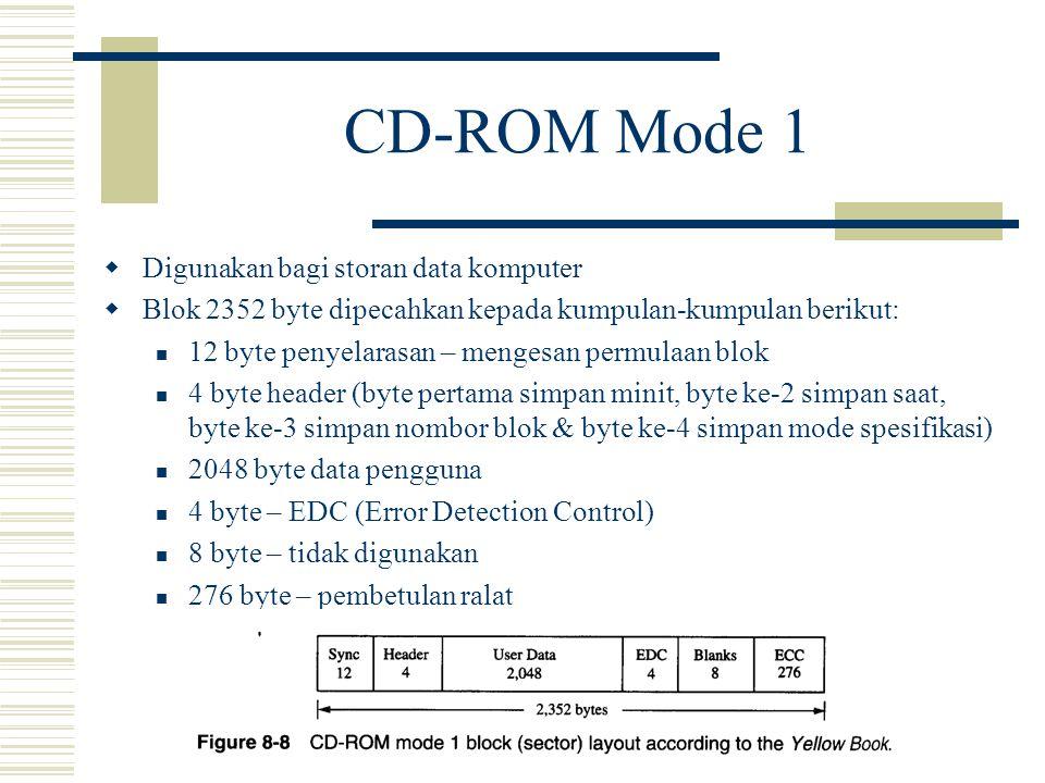 CD-ROM Mode 1  Digunakan bagi storan data komputer  Blok 2352 byte dipecahkan kepada kumpulan-kumpulan berikut: 12 byte penyelarasan – mengesan permulaan blok 4 byte header (byte pertama simpan minit, byte ke-2 simpan saat, byte ke-3 simpan nombor blok & byte ke-4 simpan mode spesifikasi) 2048 byte data pengguna 4 byte – EDC (Error Detection Control) 8 byte – tidak digunakan 276 byte – pembetulan ralat