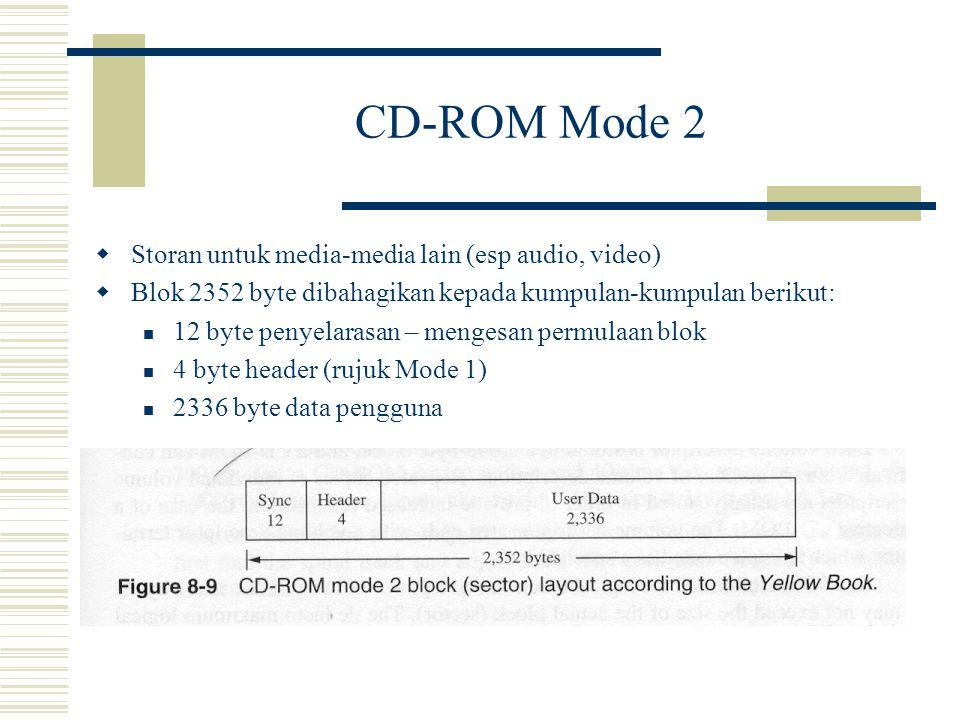 CD-ROM Mode 2  Storan untuk media-media lain (esp audio, video)  Blok 2352 byte dibahagikan kepada kumpulan-kumpulan berikut: 12 byte penyelarasan – mengesan permulaan blok 4 byte header (rujuk Mode 1) 2336 byte data pengguna