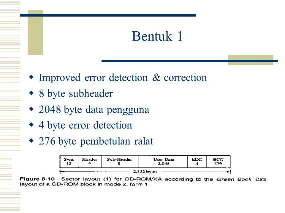 Bentuk 1  Improved error detection & correction  8 byte subheader  2048 byte data pengguna  4 byte error detection  276 byte pembetulan ralat