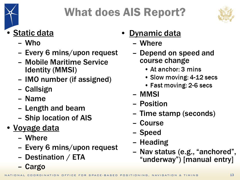 13 What does AIS Report? Static data –Who –Every 6 mins/upon request –Mobile Maritime Service Identity (MMSI) –IMO number (if assigned) –Callsign –Nam