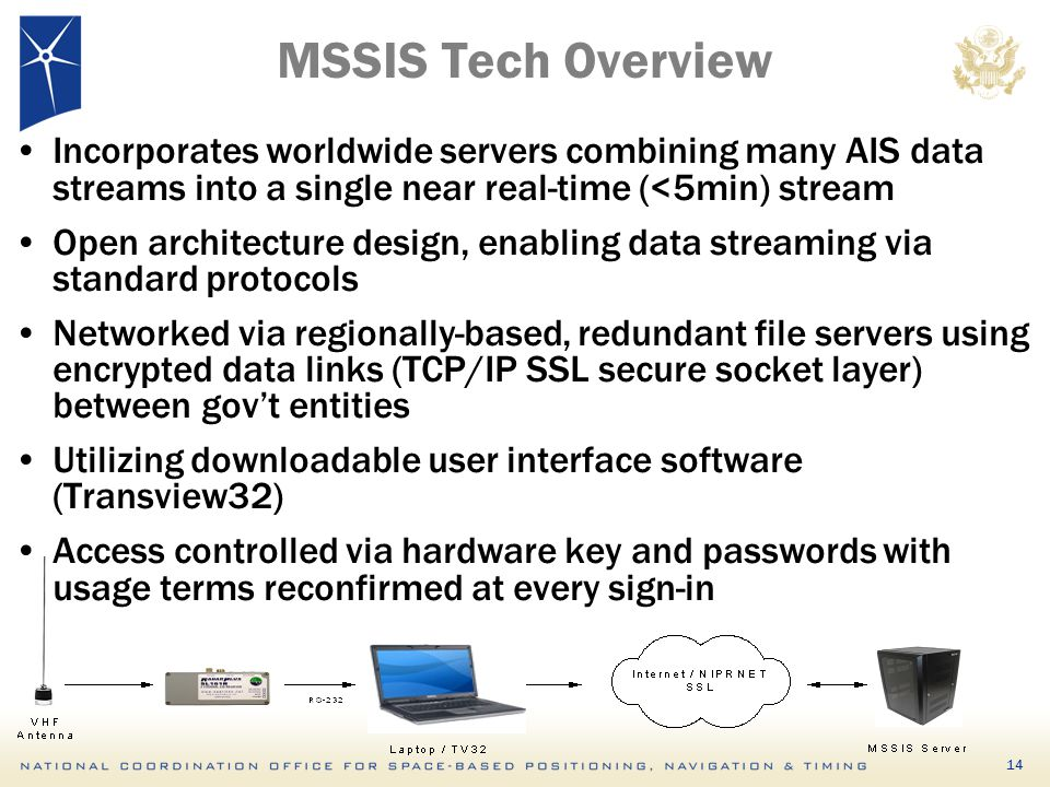 14 MSSIS Tech Overview Incorporates worldwide servers combining many AIS data streams into a single near real-time (<5min) stream Open architecture de