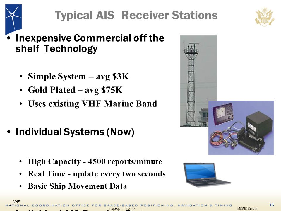 15 Typical AIS Receiver Stations Inexpensive Commercial off the shelf Technology Simple System – avg $3K Gold Plated – avg $75K Uses existing VHF Mari
